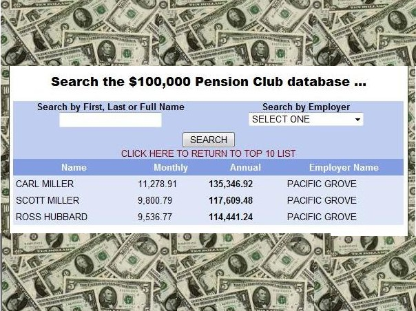 Pensions PERS