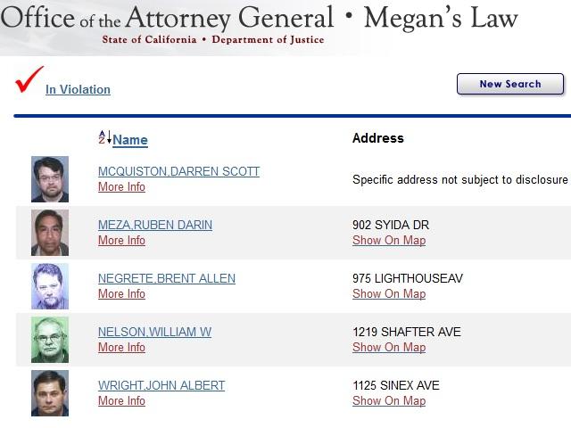 Pg Megans Law