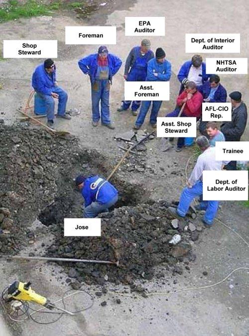 Union Work